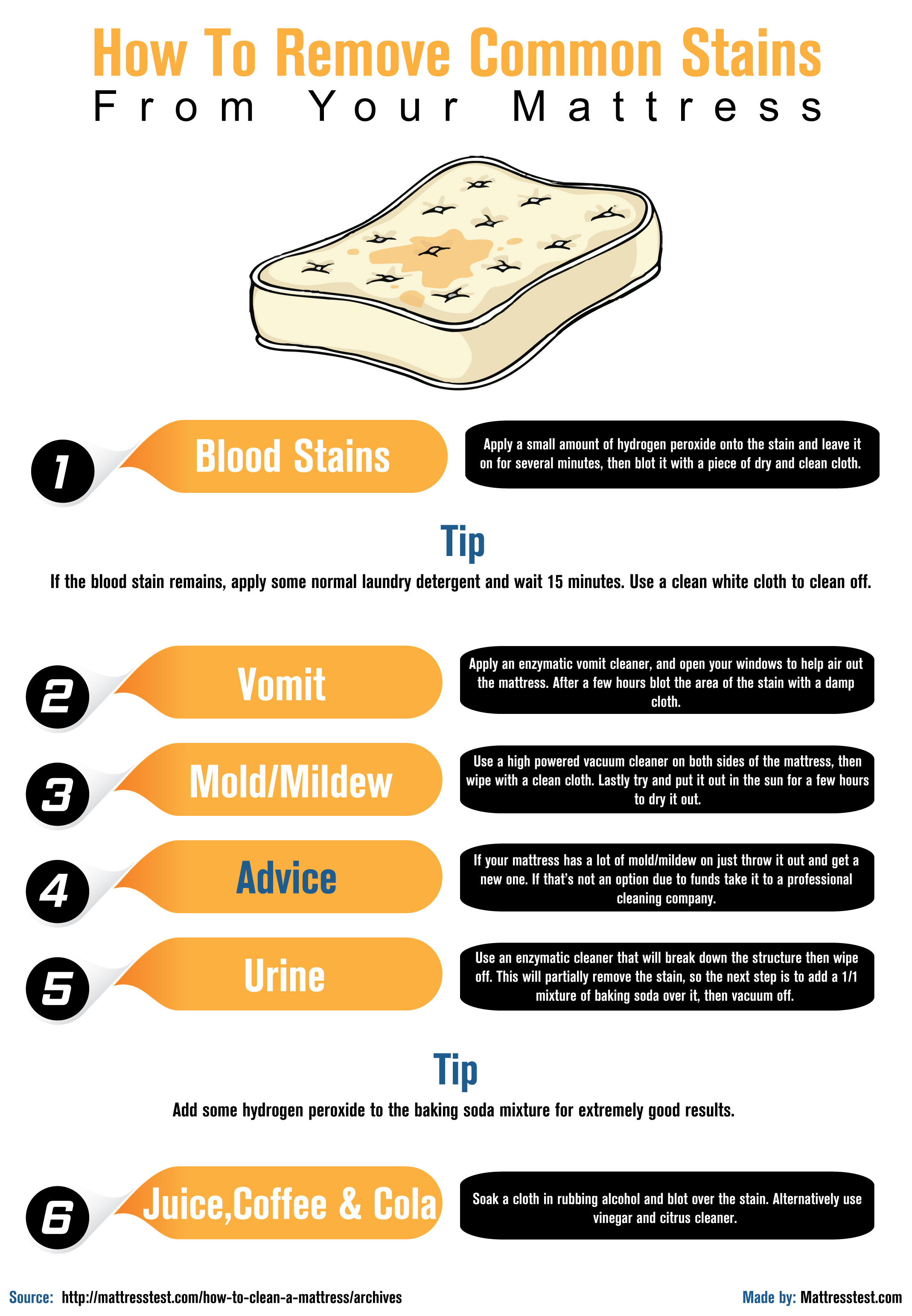 How To Remove Common Stains From Your Mattress