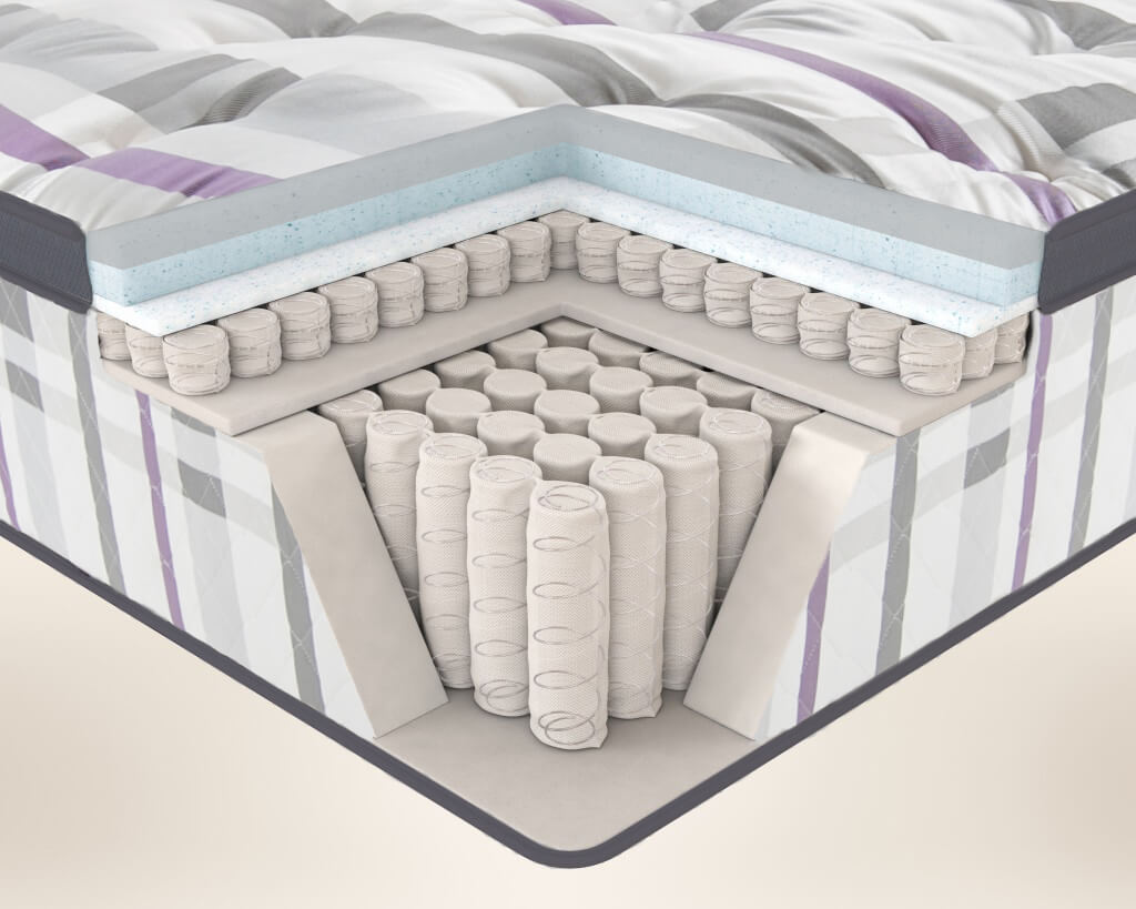 what a hybrid mattress looks like on the inside